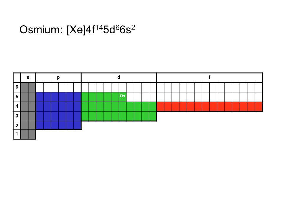 Osmium: [Xe]4f145d66s2 s p d f 6 5 Os 4 3 2 1